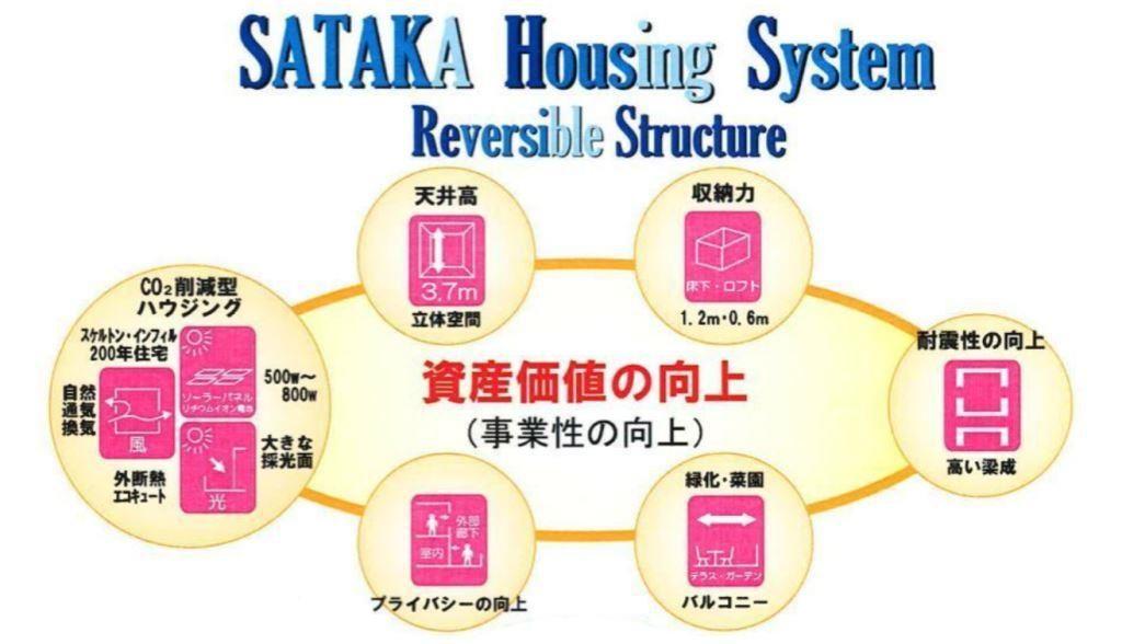 この画像には alt 属性が指定されておらず、ファイル名は sataka1CP-1024x588.jpg です